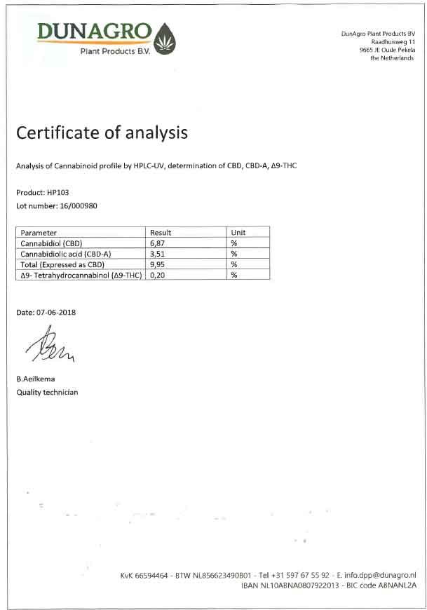 Loveburgh CBD paste certificate
