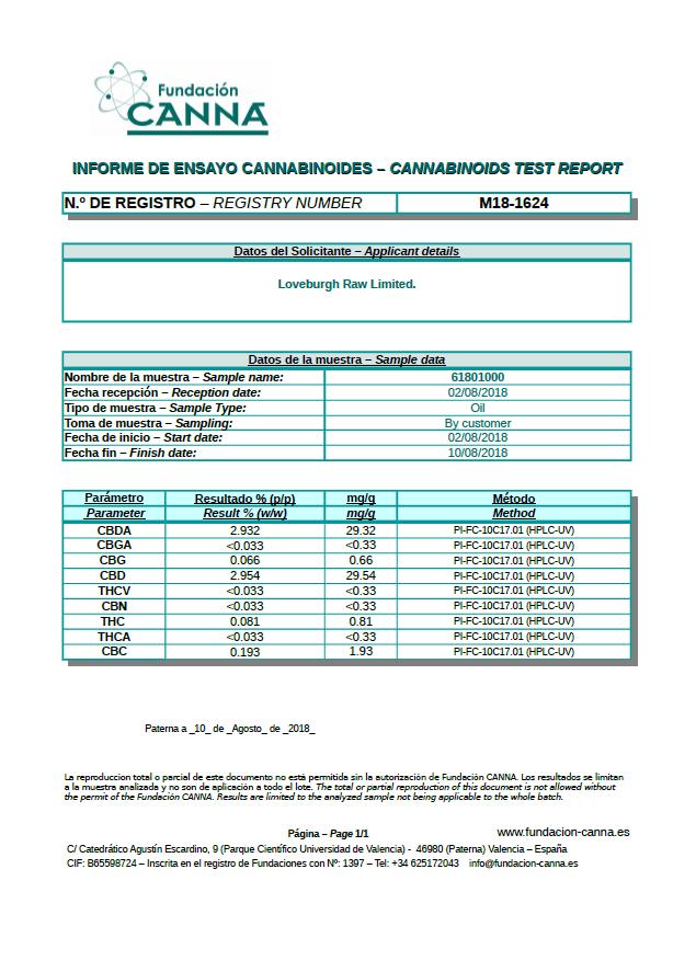 Loveburgh CBD Oil Certificate