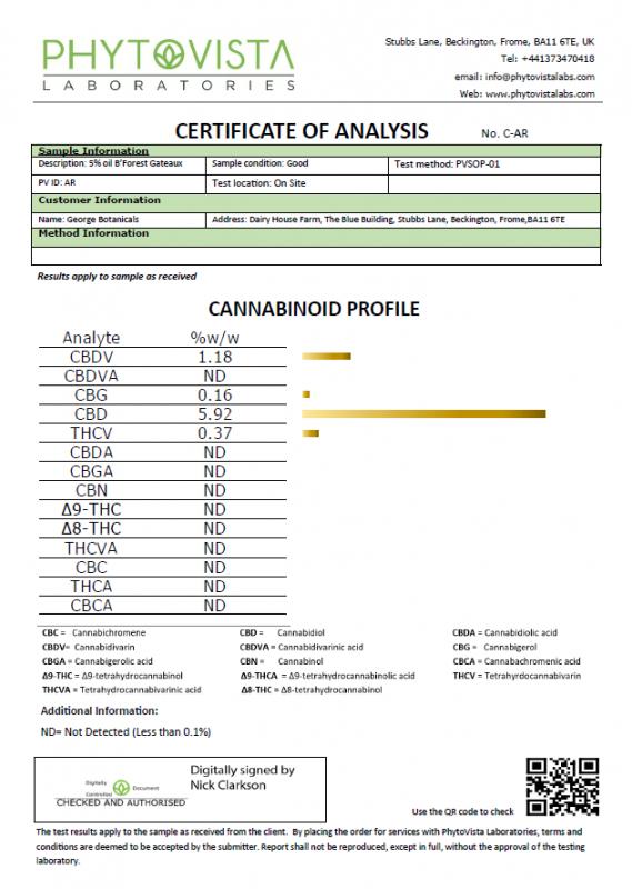 MCT CBD Oil Lab Certificate